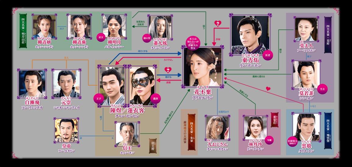中国 ドラマ ふき か